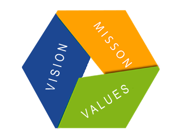 enron mission vision and values The last few months have been a wild ride as some of the nation's largest businesses have come apart at the seams the largest of these, of course, is enron, whose mission statement noted.